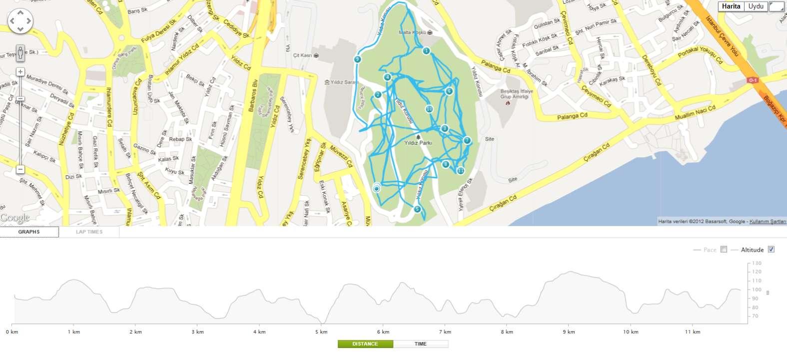 Murat Dündar'ın Uzun Parkur (harita 1-2-3) için GS izi ve yükseklik değişim grafiği. (Endomondo görüntüsü)