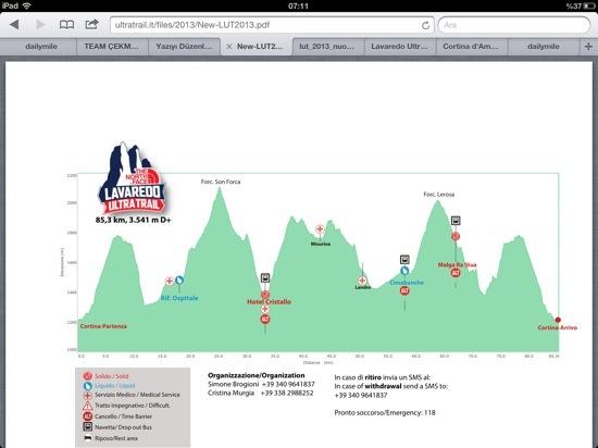 Lavaredo2013 race profile